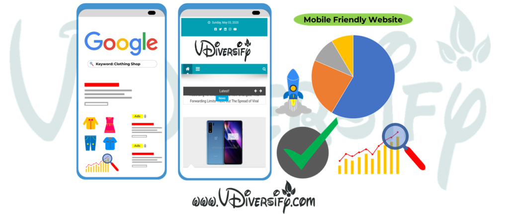 What Is SEO?   Types of SEO   Mobile SEO
