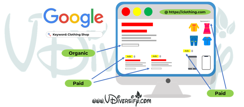 What Is SEO?   The Fundamentals & Components of SEO