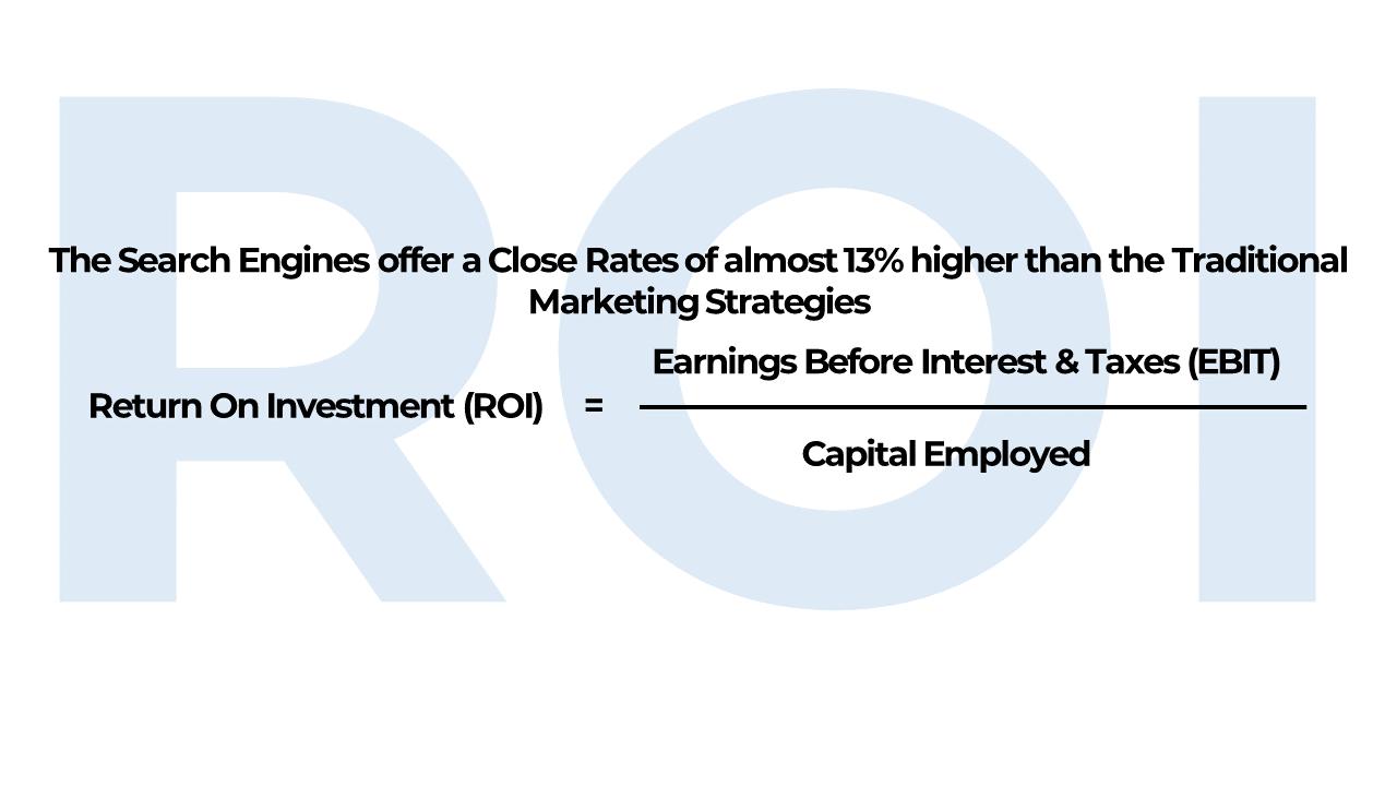 #11. SEO Improves Your Returns over Investment (ROI) via Digital Marketing Strategies – Benefits of SEO