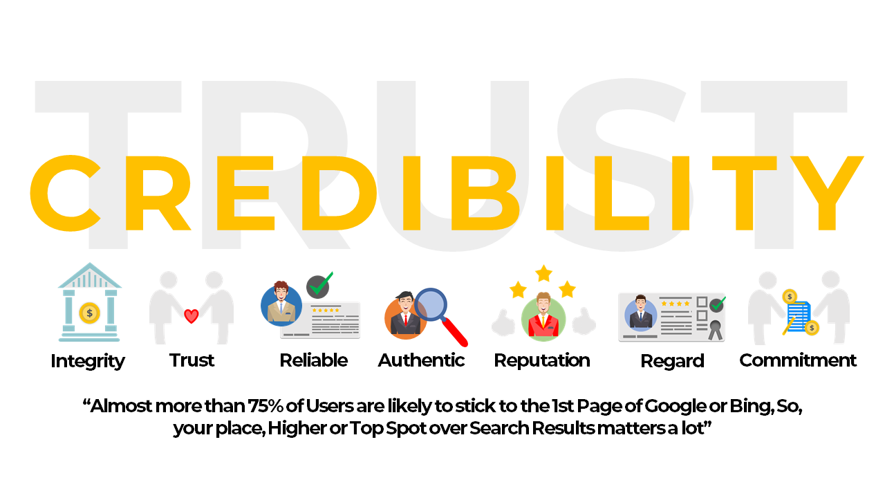 #12. SEO Builds Your Companies Credibility and Trust – Benefits of SEO