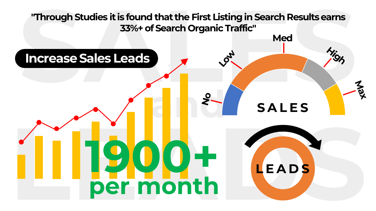 #15. SEO Becomes the Primary Source for Leading Your Business & Helps to Increase Sales and Leads – Benefits of SEO