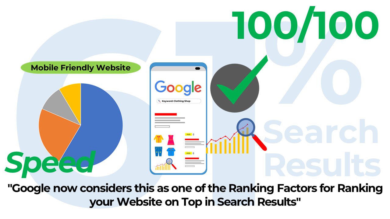 #18. SEO Ensures Mobile-Friendliness of Your Website – Benefits of SEO