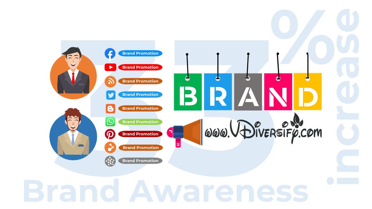 #2. SEO Helps to Create Brand Awareness – Benefits of SEO