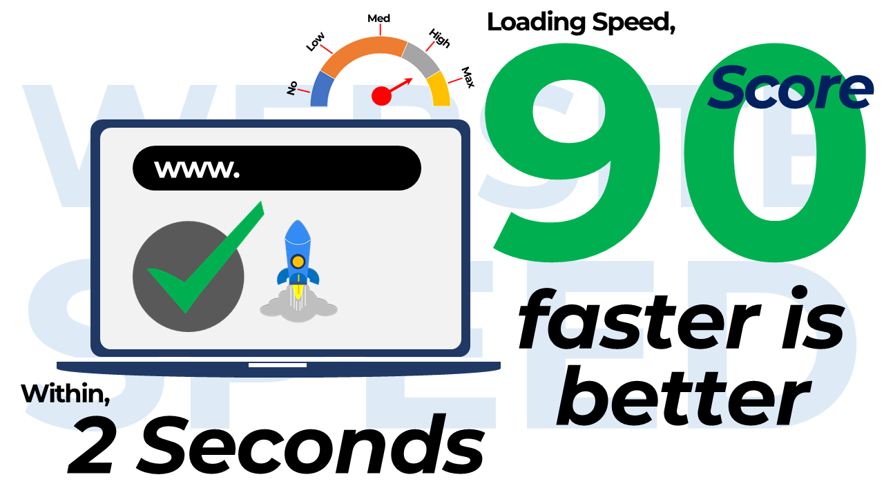 #23. SEO Improves Your Website Speed – Benefits of SEO