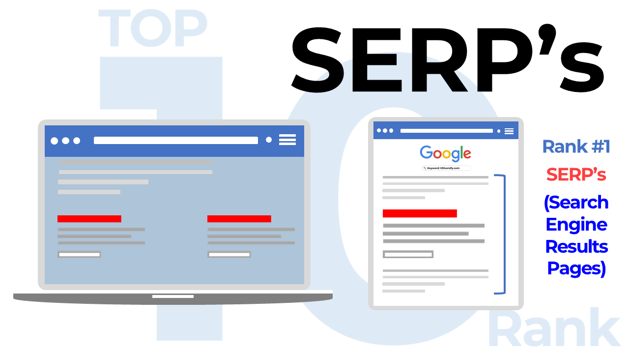#26. SEO Helps You to Achieve Top 10 Rank in Google SERP's – Benefits of SEO