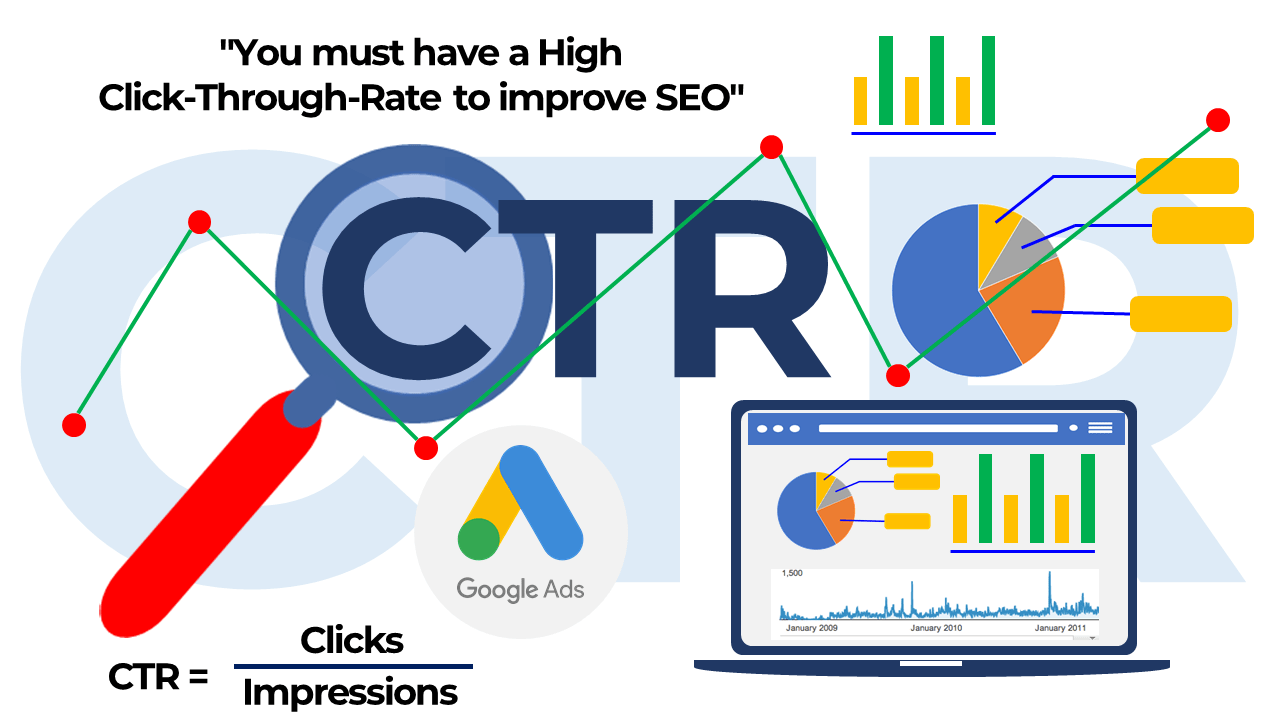 #30. SEO Helps to Increase Your Click-Through-Rate (CTR) – Benefits of SEO